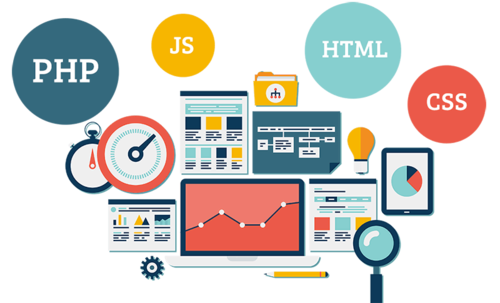 Image result for Get Customize Web Development Services